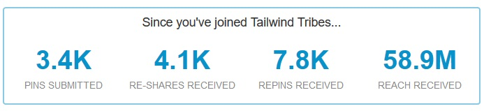 How many people my garden site reached as a result of Tailwind tribes